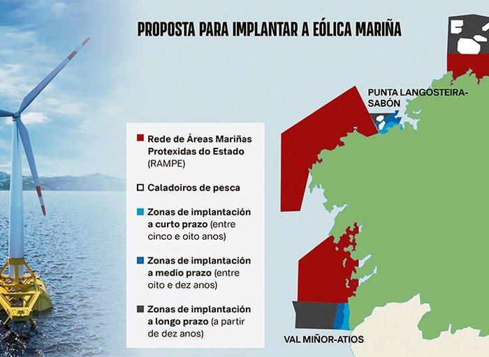eolicos - Páxina 1 - Nós Diario - Xornal de intereses galegos